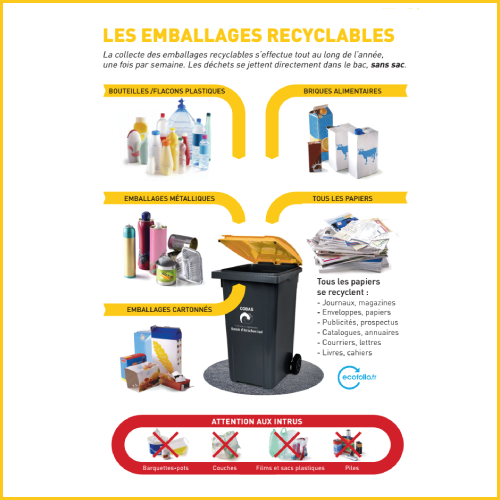 Flyer information tri des emballages recyclables