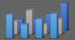 Graphiques Barres statistiques