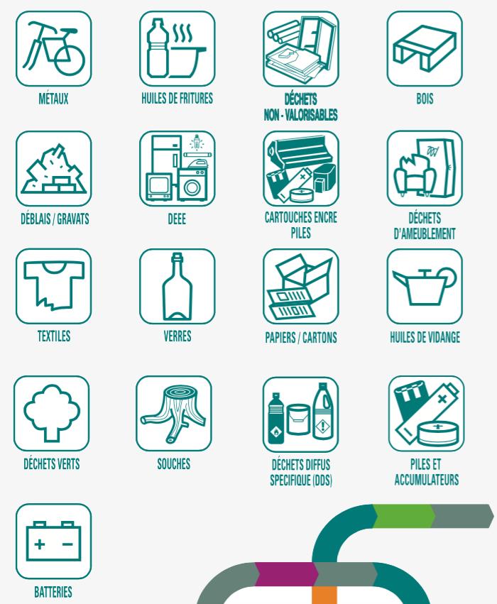 Liste déchets acceptés déchèterie Arcachon