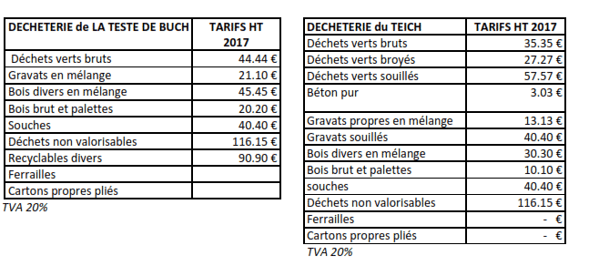 tarifs-2017-decheteries-agglo-cobas